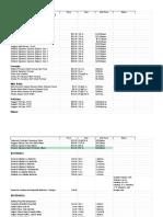Costco Product Price List