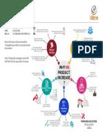 Rifqi Hafizh_Permodelan Sistem_Tugas Pert. 6.pdf