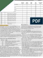 warlock_Abies.pdf