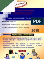 Teorías de Aprendizaje y Técnicas de Estudio PPT JOHN