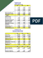 Análisis y evaluación financiera - SESION 03.xlsx