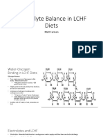 electrolyte balance in lchf diets