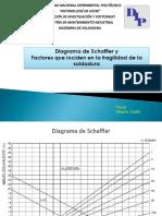 Diagrama Schaffler con ejercicios resueltos
