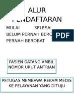 Alur Pendaftaran Dan Poli
