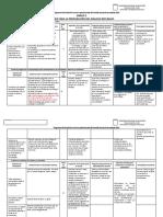 guIaparaeldesarrollodelpensamientocrticominedu-121008114817-phpapp01