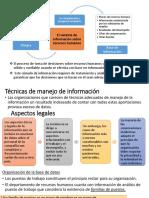 El Sistema de Información Sobre Recursos Humanos