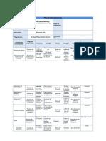 Plan de Comunicaciones- Matriz