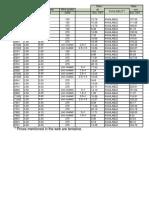 fencing-india-web-price-list.pdf