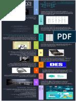 ed2-Infografía(Criptografía)
