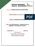 Reporte Relacion Entre Capacidad de Planta y Pronostico de La Demanda