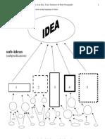 Structure of an Idea Topic Sentences Body Paragraphs