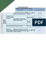 Cronograma Fase de Análisis(3)