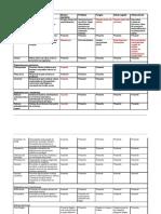 Document (23