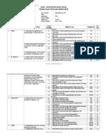 Kisi-kisi Soal PTS Kls 3 Tema 1 2018 .Docx