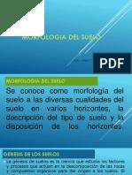 Morfologia Del Suelo