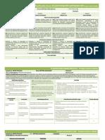 03.- Planificacion Curricular, Anual, Unidad y Clase