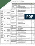 mesquite ind school district   strategic planning 2017-2020