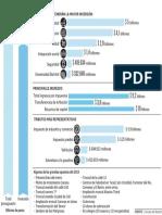 Las cifras del presupuesto