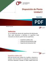 Disposición de Planta - UNIDAD 2 - Semana 8 - Sesión 1- Guerchet