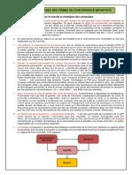 CHAP 1 - 12 - Les Stratégies Des Firmes en Concurrence Imparfaite (Cours 1ère) (2010-2011)
