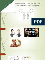 Premisas de La Comunicación Efectiva y Relaciones Humanas