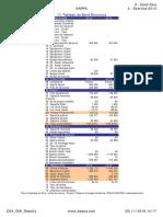 D04 E06 Results