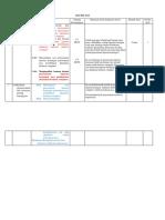 Kisi Kisi Soal Dan Rubrik Akuntansi Keuangan Docx