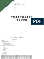 中藥農藥殘留含量測定品質管制圖-11052018.pdf