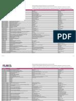 direcciones.pdf