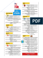 infografia-anglicismos