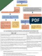 Actividad n° 2 Fundamentos de la didáctica (1)