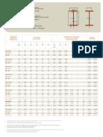 tableau des profilés IPE.pdf