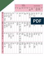 gmef_matrix.pdf