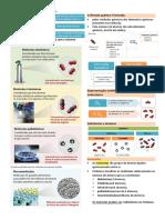 Moléculas e Fórmulas Químicas