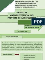 ETODOLOGIA DE LA INVESTIGACION - MARCO REFERENCIAL