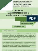 METODOLOGIA DE INVESTIGACION - MARCO METODOLOGICO