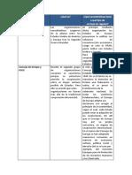 Api 2 M2 Derecho de Integración Regional.docx