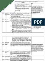 John Wesley Williamson, Professor Stone, Contracts, Fall 2017.pdf