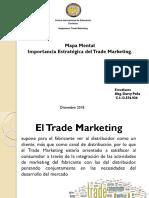 Trade Marketing Mapa Mental