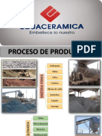 Proceso Productivo Ecuaceramica