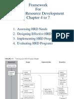 HRD Chap 4 to 7