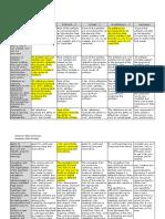 eportfolio peer review