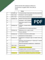 Planes y Secuencia Evaluacion. 2018