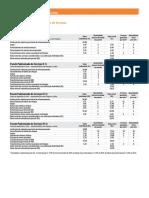 tarifa_itau_pacote_padronizado.pdf