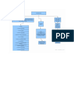 Estrategia CDIO.docx