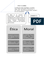 Etica y La Moral