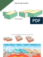 Strike Slip Systems.pdf