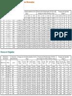 TABLA TORQUE UNIONES ROSCADAS.pdf