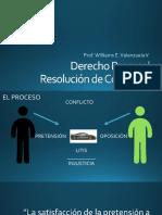 Mecanismos de Solución de Conflictos  (DERECHO PROCESAL ORGANICO 1 )