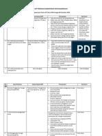 SOP-PERIZINAN-KEMNAKER.pdf